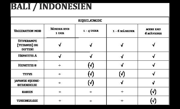 Bali_indonesien